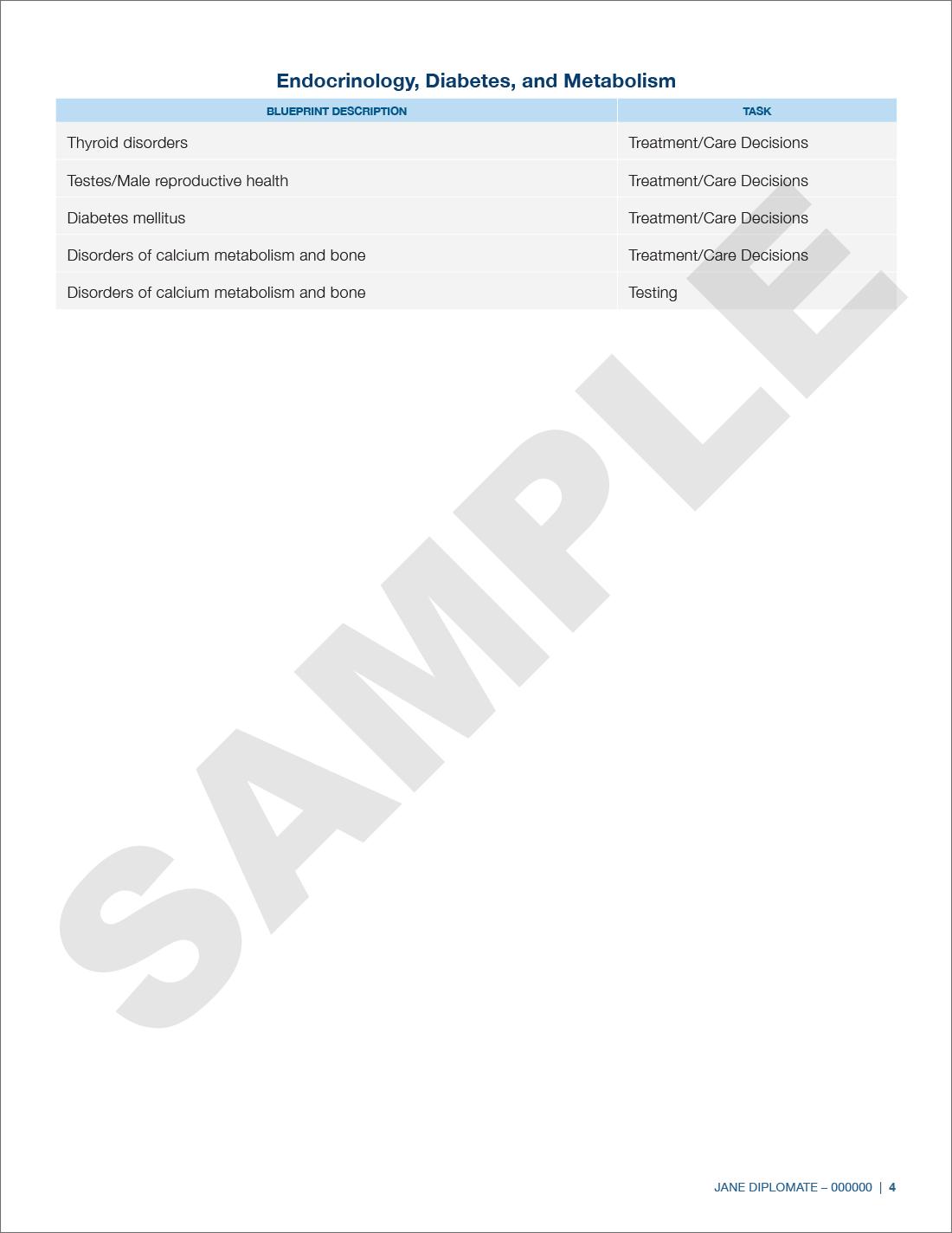 score report sample image