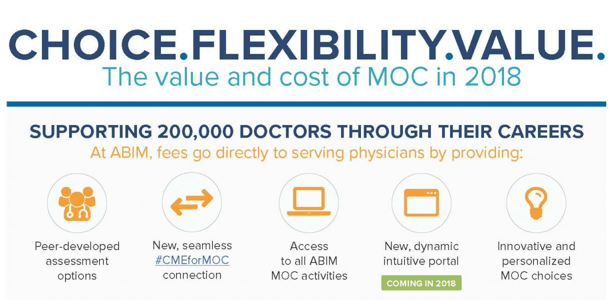 Infographic: Choice, Flexibility, and Value in ABIM's Updated Fee Schedule
